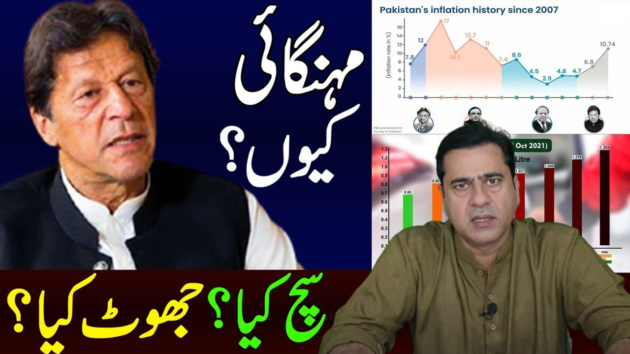 Inflation in Pakistan   Reality and Myth   Imran Khan Exclusive Analysis