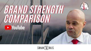 BRAND STRENGTH COMPARISON - SHAAN RAIS