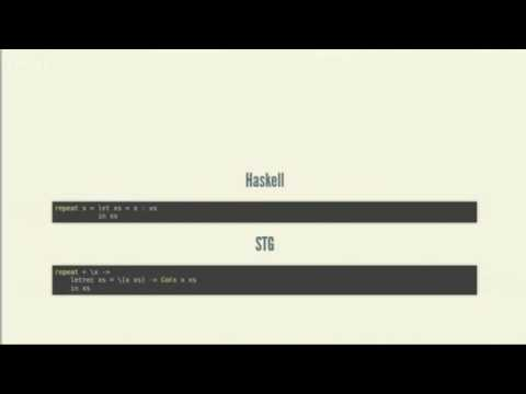 ZuriHac 2016 - Low-level Haskell: An Interactive Tour Through the STG