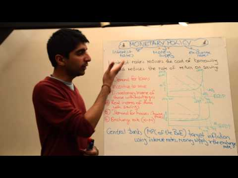 Y1/IB 31) Monetary Policy (Interest Rates, Money Supply and