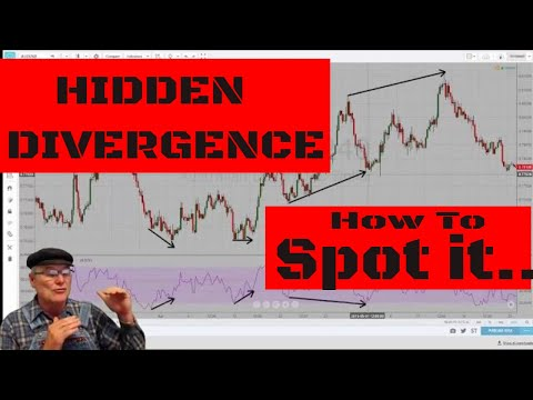 Hidden Divergence. How to spot it and what it means.