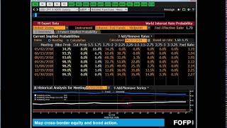 Forex, komodity a akciové indexy - analýza Patrika Urbana z FXstreet.cz (30.4. - 4.5.2018)