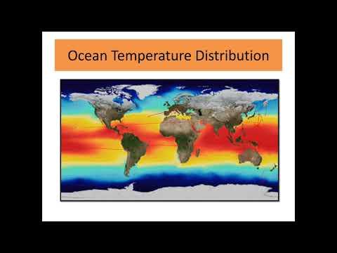 Temperature of Ocean water