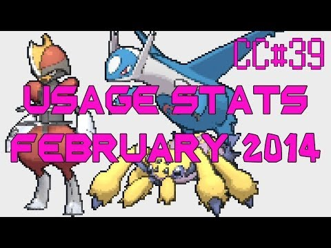 USAGE STATS FEBRUARY 2014 - Competitive Crunch Part 39
