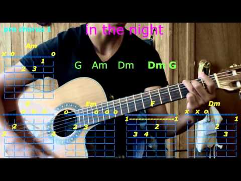 in the night the weeknd guitar chords