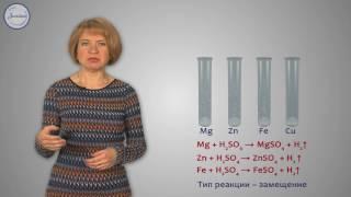 Химия 8 Химические свойства кислот