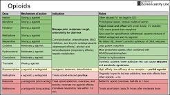 hqdefault - Buprenorphine Benzodiazepines And Respiratory Depression