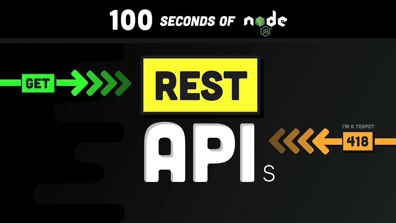 RESTful APIs in 100 Seconds // Build an API from Scratch with Node.js Express