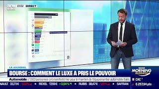 Comment Le Luxe A Pris Le Pouvoir En Bourse Depuis Le Début De La Pandémie