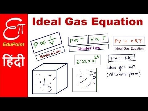 Ideal Gas Equation - Intuition | video in HINDI