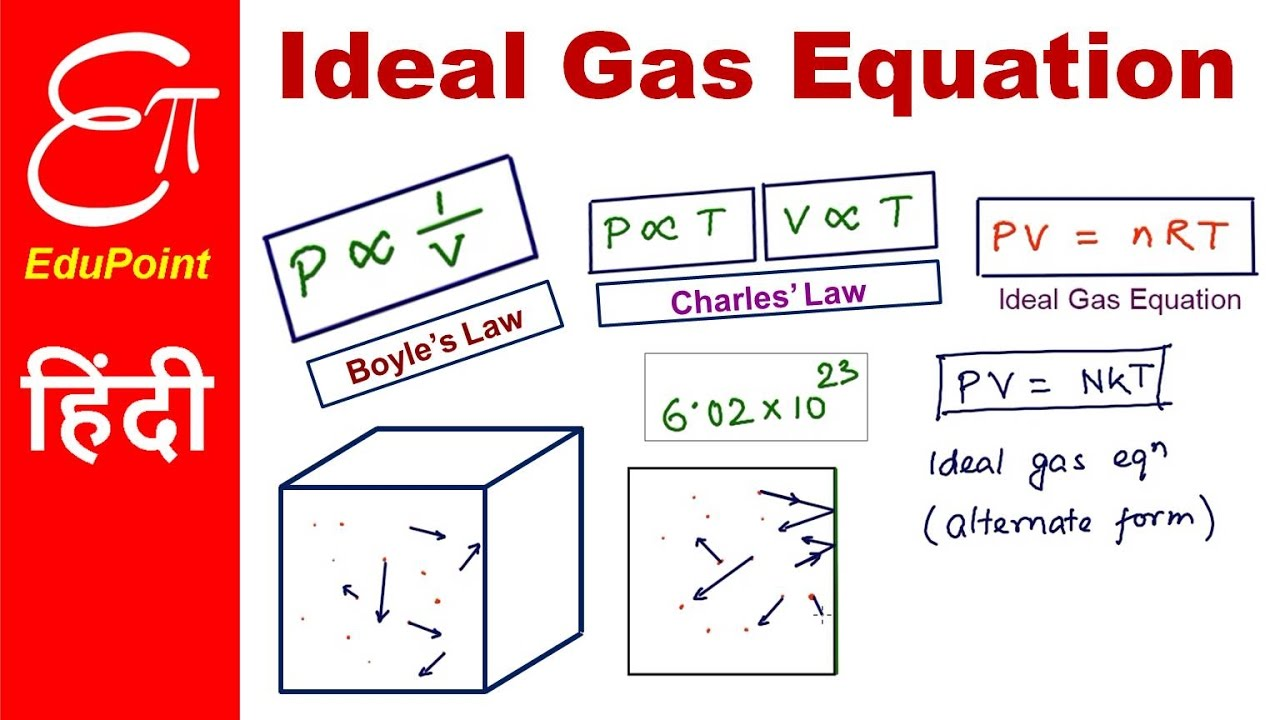ideal gas equation intuition video in hindi [ 1280 x 720 Pixel ]