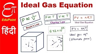 Ideal Gas Equation - Intuition   video in HINDI