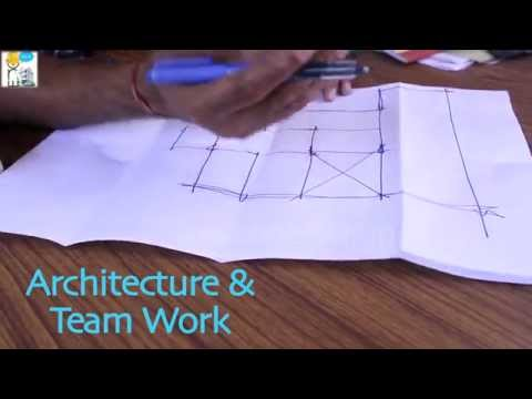 Architecture as a career (Different types of consultants) - One Step Up Education