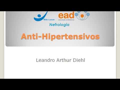 Fármacos antihipertensivos farmacología dr najeeb