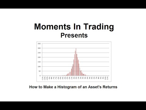 How to Make a Histogram of an Asset's Returns Step by Step.