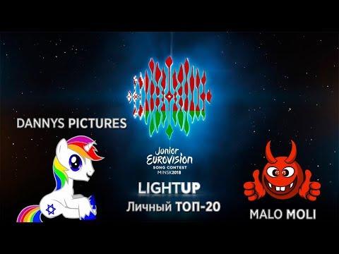 Фак ю, дети, и идите в жопу! Личный топ Детского Евровидения 2018 от Даниила и Маши (18+)