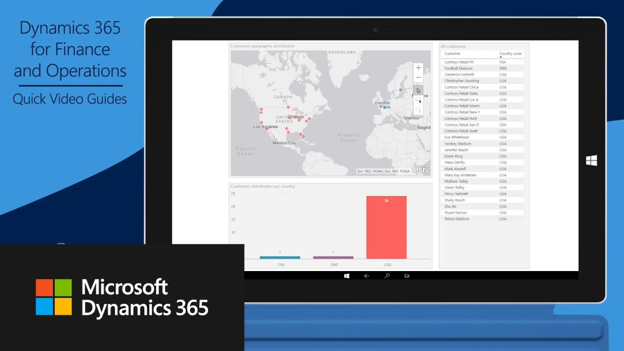 Bring your own database (BYOD) to Dynamics 365 for Finance and Operations