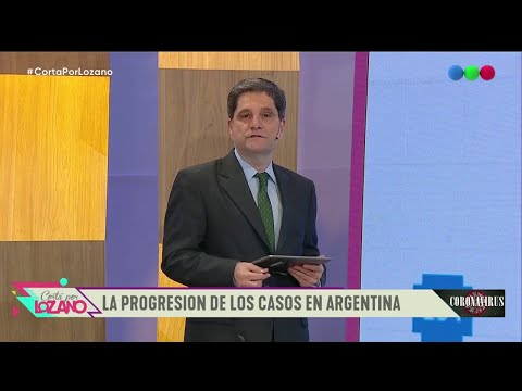 La progresión de los casos de Coronavirus en Argentina - Cortá por Lozano 2020