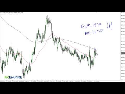 eur/usd-technical-analysis-for-the-week-of-july-6,-2020-by-fxempire