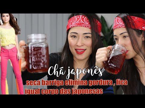 Chá para retenção de líquidos → Qual o melhor? hqdefault