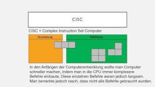 Unterschied zwischen CISC und RISC