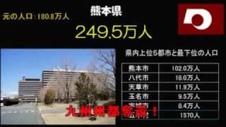 【コメ付】都道府県の人口を面積に比例させてみた
