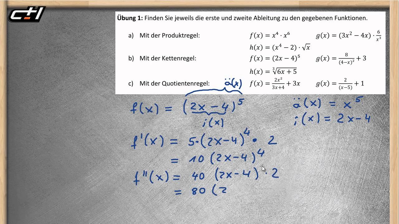 Isoquante Funktionsanalyse || Kettenregel ☆ Ableitungen bilden ...