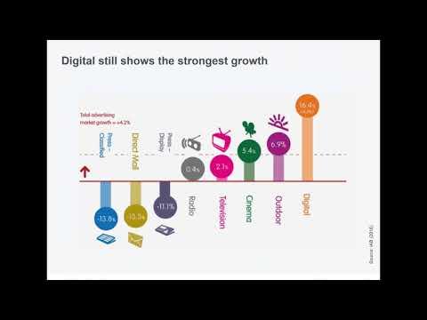 Marketing in a Digital World Programme - Webinar