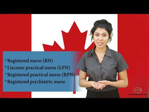 Nursing Jobs Canada