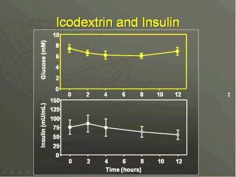 Managing Comorbidities in PD Patients Diabetes by Joanne Bargman, MD