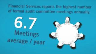 CBOK 2015 ­- Exploring the World of Financial Services Auditing-(Times have never been more challenging than the present within the financial services auditing sector. While there are many issues facing internal auditors at ..., 2015-11-10T17:38:05.000Z)