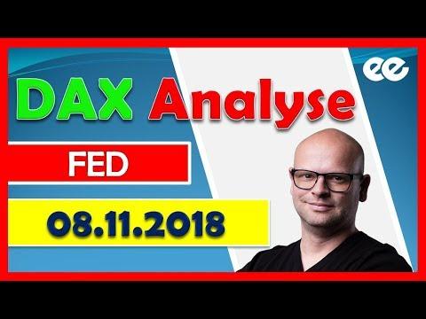 DAX Analyse 08.11.2018 – Meega Trading Marcus Klebe #daytrading