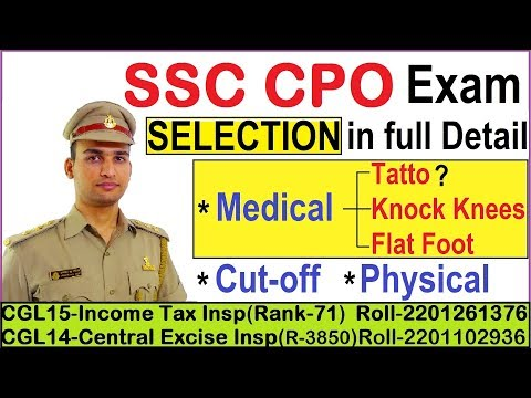 SSC CPO exam- Complete Details