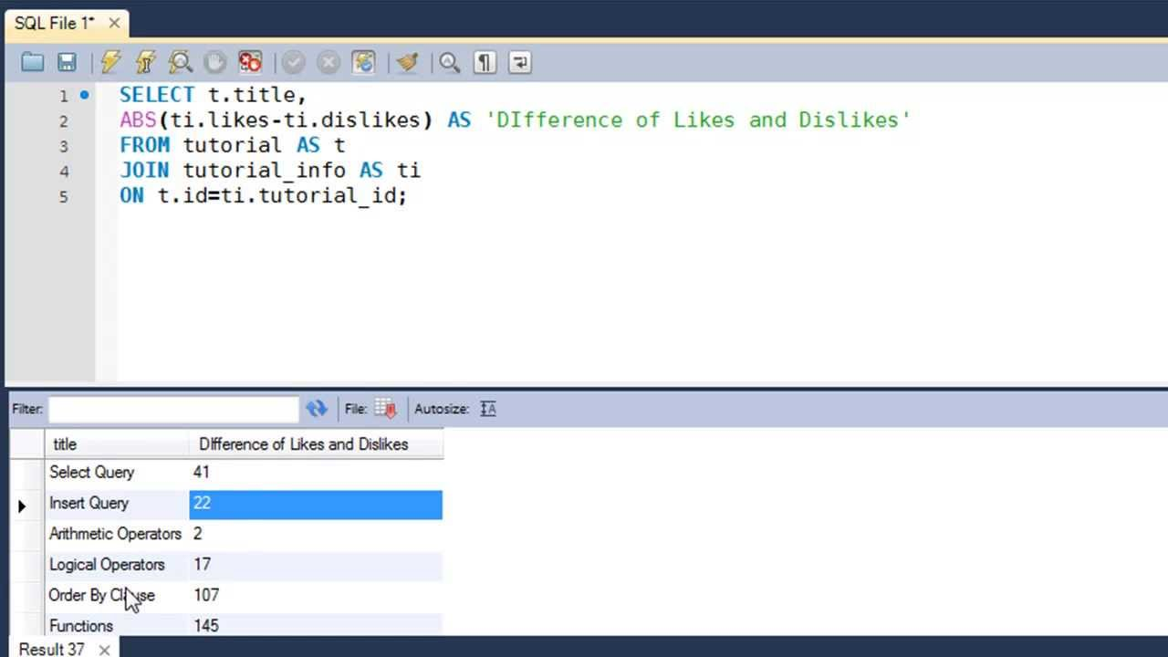 SQL Tutorial - 30: ABS() Function