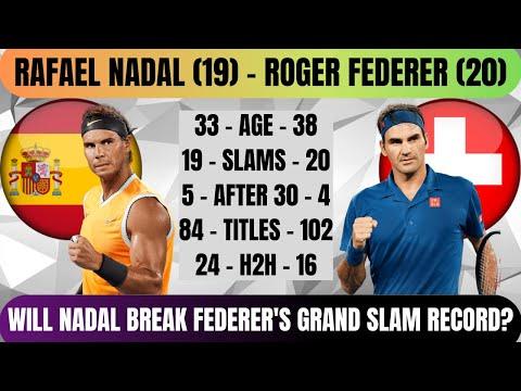 Will Nadal Break Federer's Grand Slam Record? Stats + Age Comparison