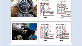 comment rendre le moteur 380 v aux 22Ov