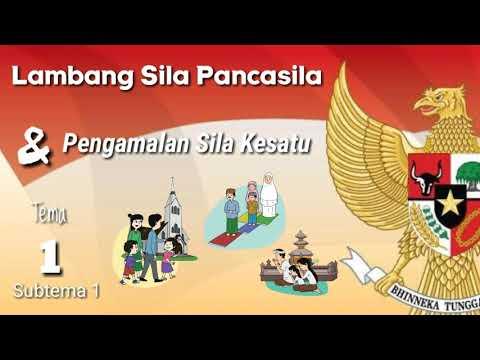 Mengenal Lambang Negara Indonesia