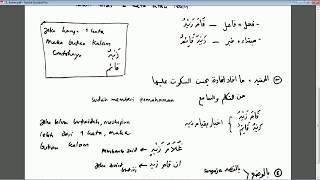 Download Video Ngaji Kitab Jurumiyah bagian 1  Kalam MP3 3GP MP4