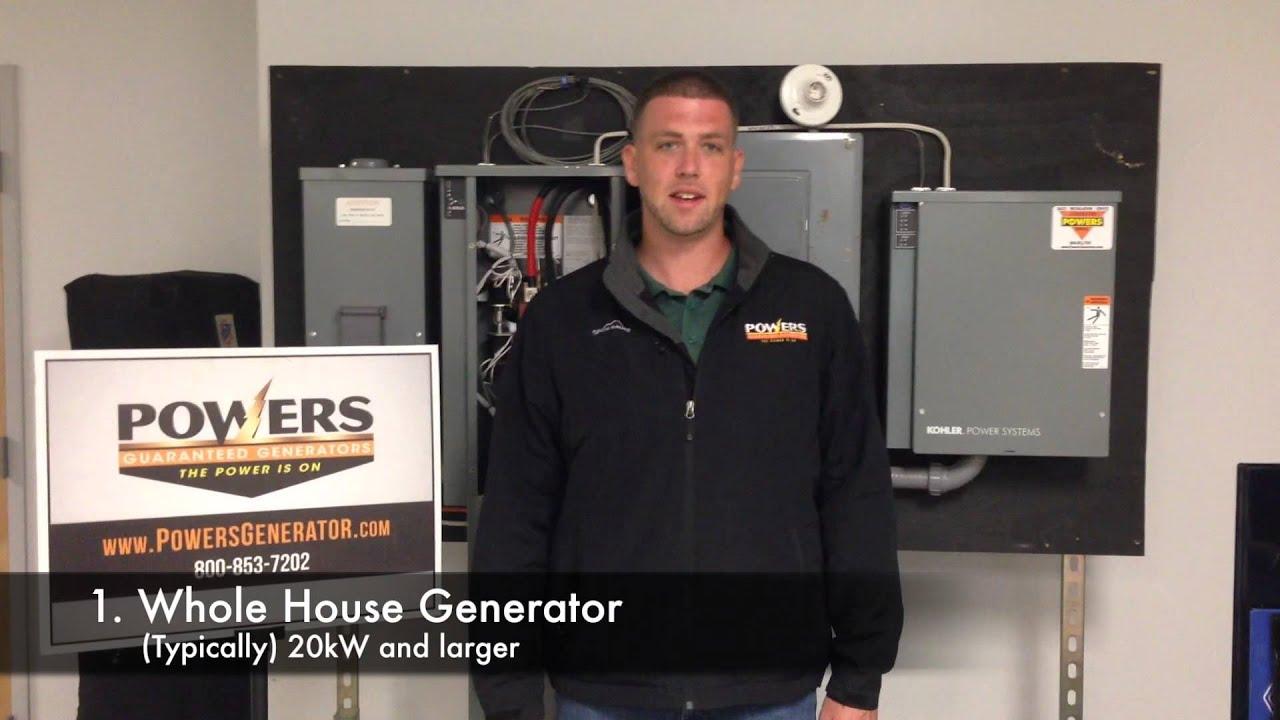 Tech Talk What Size Generator Do I Need