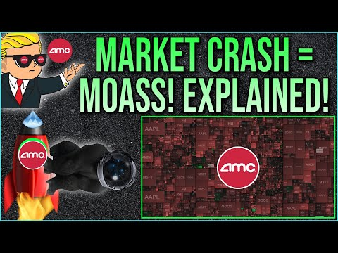 💥 AMC STOCK   MARKET CRASH AND MARGIN CALLS INCOMING!