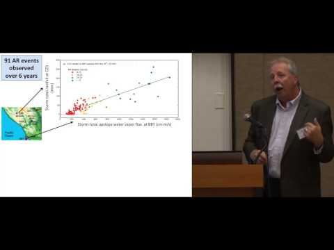 Center for Western Weather & Water Extremes - An Introduction & the Topic of Drought - Martin Ralph