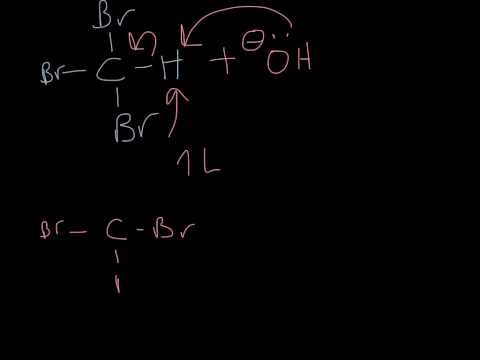 Addition of Carbenes to Alkenes
