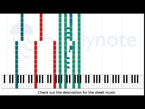 Everybody Needs Somebody to Love - Blues Brothers [Piano Sheet Music]