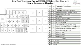 2008 Ford Taurus X Fuse Box Wiring Diagram Report A Report A Maceratadoc It