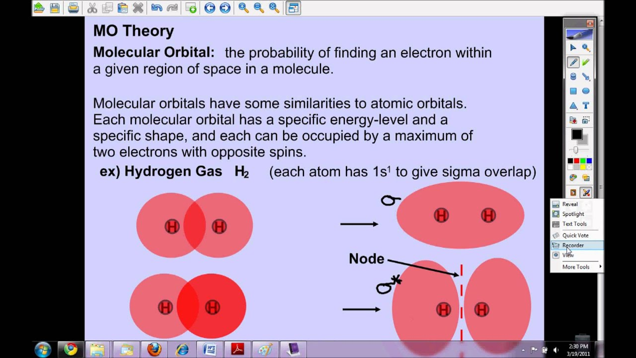 Molecular Orbital Theory Tutorial  Part 1  YouTube