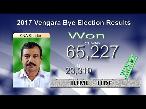 2017 Vengara Bye Election Results - Live