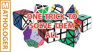 A simple trick to design your own solutions for Rubik's cubes thumbnail