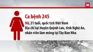 Bản tin Toàn cảnh phòng chống dịch COVID-19 ngày 6/4 | VTV24