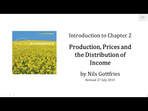 INTRO CHAPTER 2 Production, Prices and the Distribution of Income