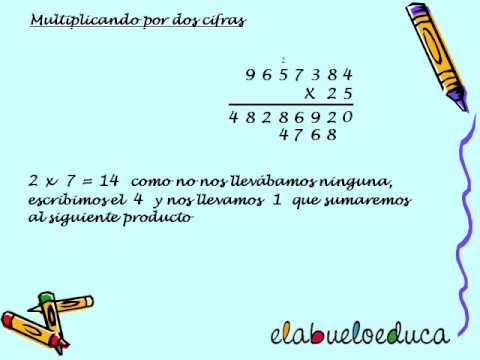 Aprender A Multiplicar Por Dos Cifras Educatubees